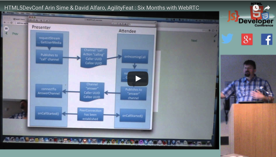 Arin Sime and David Alfaro talk about WebRTC at the HTML5 Developers Conference in 2014