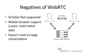 Negatives of WebRTC applications