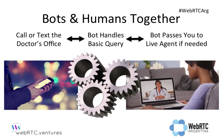 How Bots can be used with WebRTC for live agent applications