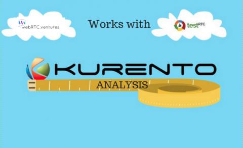 WebRTC.ventures Partners with TestRTC in a Kurento Server Analysis