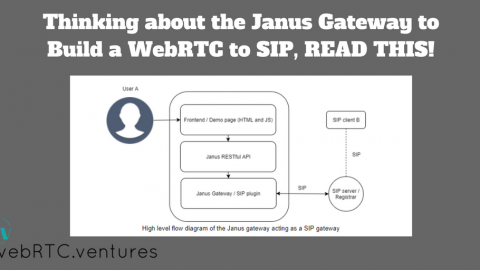 Before You Use the Janus SIP Gateway Plugin to Build a WebRTC to SIP, READ THIS!