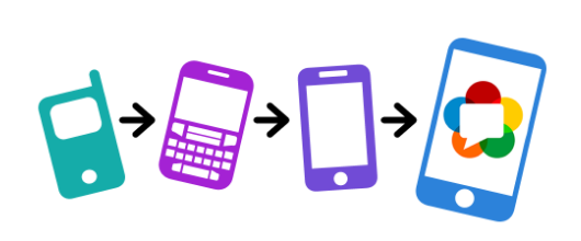 The Evolution of WebRTC on Mobile Devices