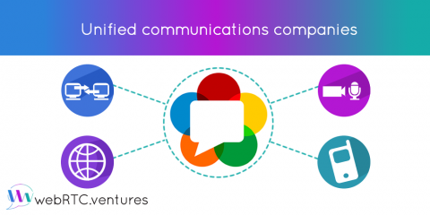 QUICK GUIDE: Overview of Unified Communications Companies