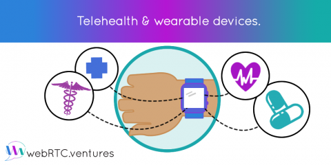 Telehealth and Wearable Devices – How This Can Impact Your Healthcare Business!