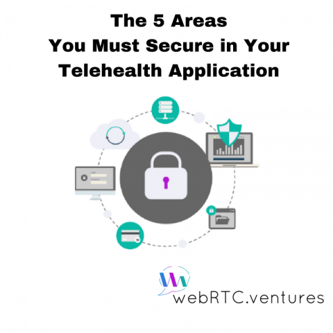 The 5 Areas You Must Secure in your Telehealth Application
