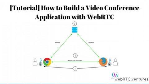 [Tutorial] How to Build a Video Conference Application with WebRTC