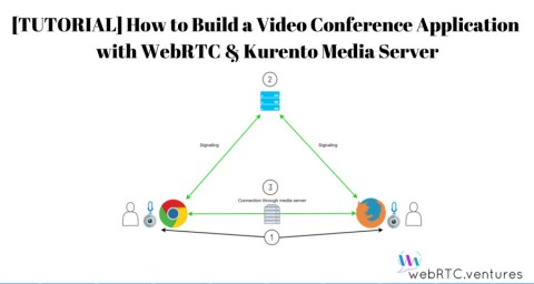 [TUTORIAL] How to Build a Video Conference Application with WebRTC & Kurento Media Server