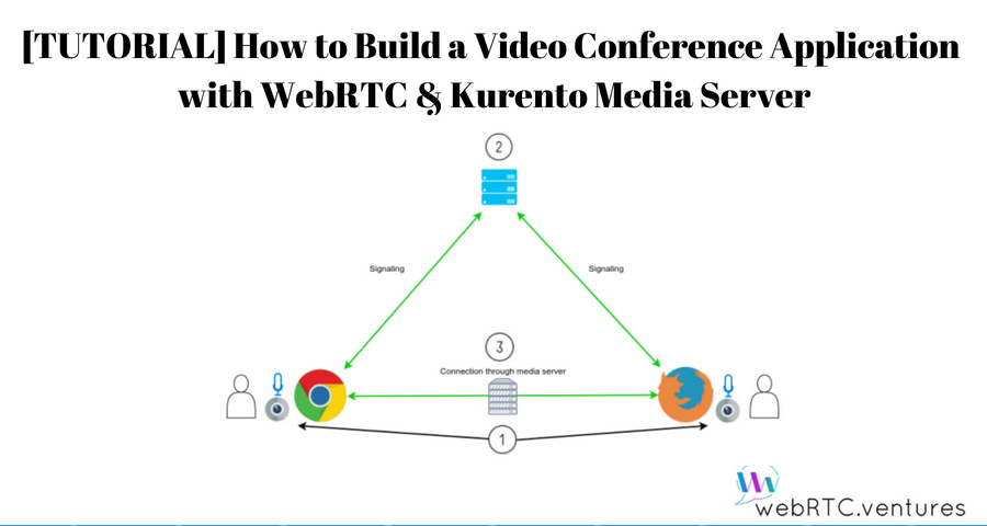 How to Build a Video Conference Application with WebRTC and a Kurento Media Server