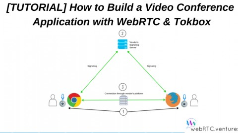 [TUTORIAL] ​How ​to ​Build ​a ​Video Conference ​Application ​with WebRTC ​& ​Tokbox