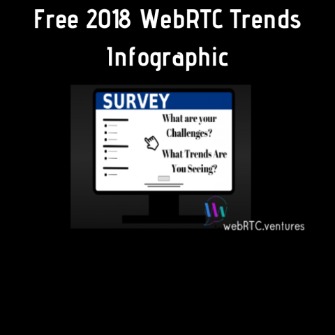 Free Infographic- 2018 WebRTC Trends & Use Cases