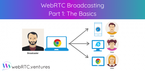 WebRTC Video and Audio Broadcasting – Part 1: The Basics