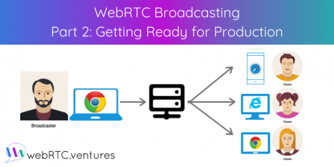 WebRTC Video & Audio Broadcasting –  Part 2: Getting Ready for Production